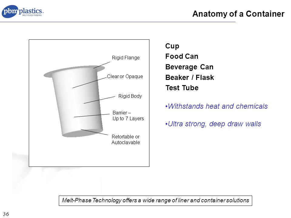 36 Anatomy of a Container Rigid Body Barrier – Up to 7 Layers Clear or Opaque Rigid Flange Retortable or Autoclavable Cup Food Can Beverage Can Beaker / Flask Test Tube Withstands heat and chemicals Ultra strong, deep draw walls Melt-Phase Technology offers a wide range of liner and container solutions