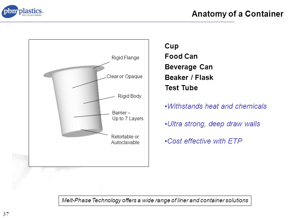 37 Anatomy of a Container Rigid Body Barrier – Up to 7 Layers Clear or Opaque Rigid Flange Retortable or Autoclavable Cup Food Can Beverage Can Beaker / Flask Test Tube Withstands heat and chemicals Ultra strong, deep draw walls Cost effective with ETP Melt-Phase Technology offers a wide range of liner and container solutions