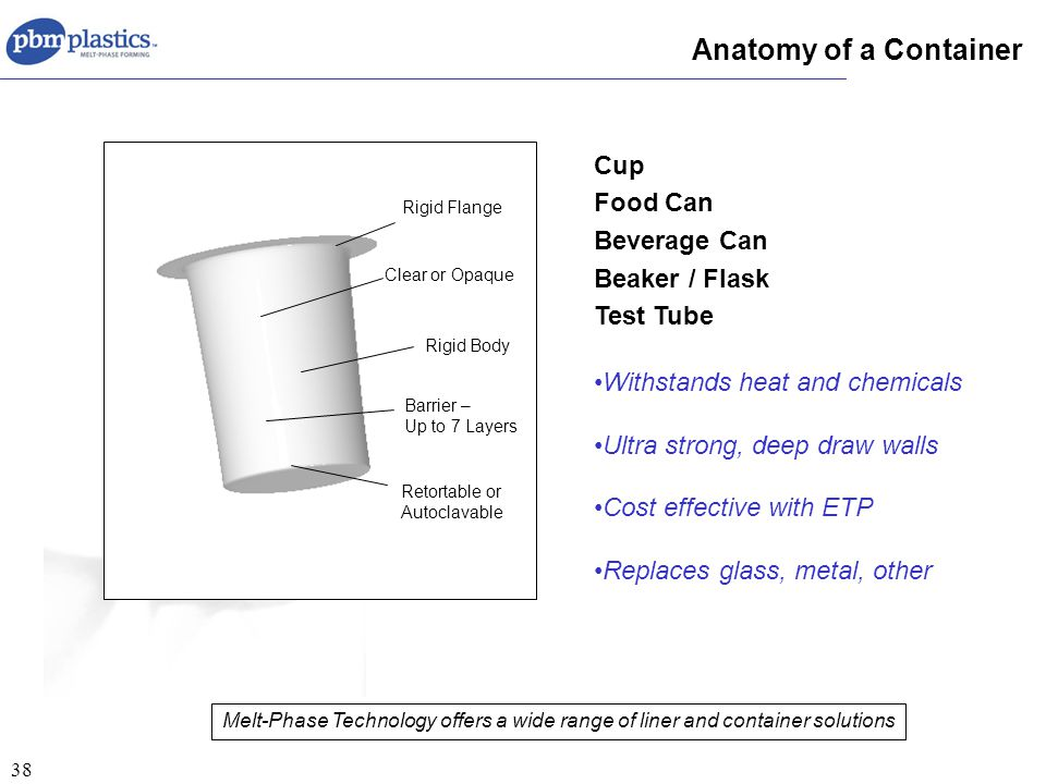 38 Anatomy of a Container Rigid Body Barrier – Up to 7 Layers Clear or Opaque Rigid Flange Retortable or Autoclavable Cup Food Can Beverage Can Beaker / Flask Test Tube Withstands heat and chemicals Ultra strong, deep draw walls Cost effective with ETP Replaces glass, metal, other Melt-Phase Technology offers a wide range of liner and container solutions