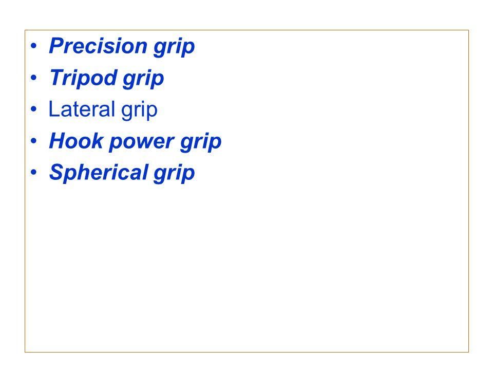 Precision grip Tripod grip Lateral grip Hook power grip Spherical grip