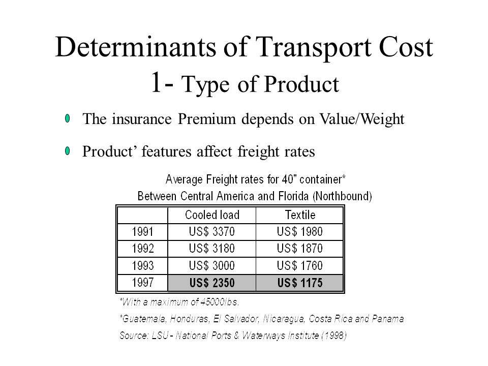 Determinants of Transport Cost 1- Type of Product The insurance Premium depends on Value/Weight Product' features affect freight rates