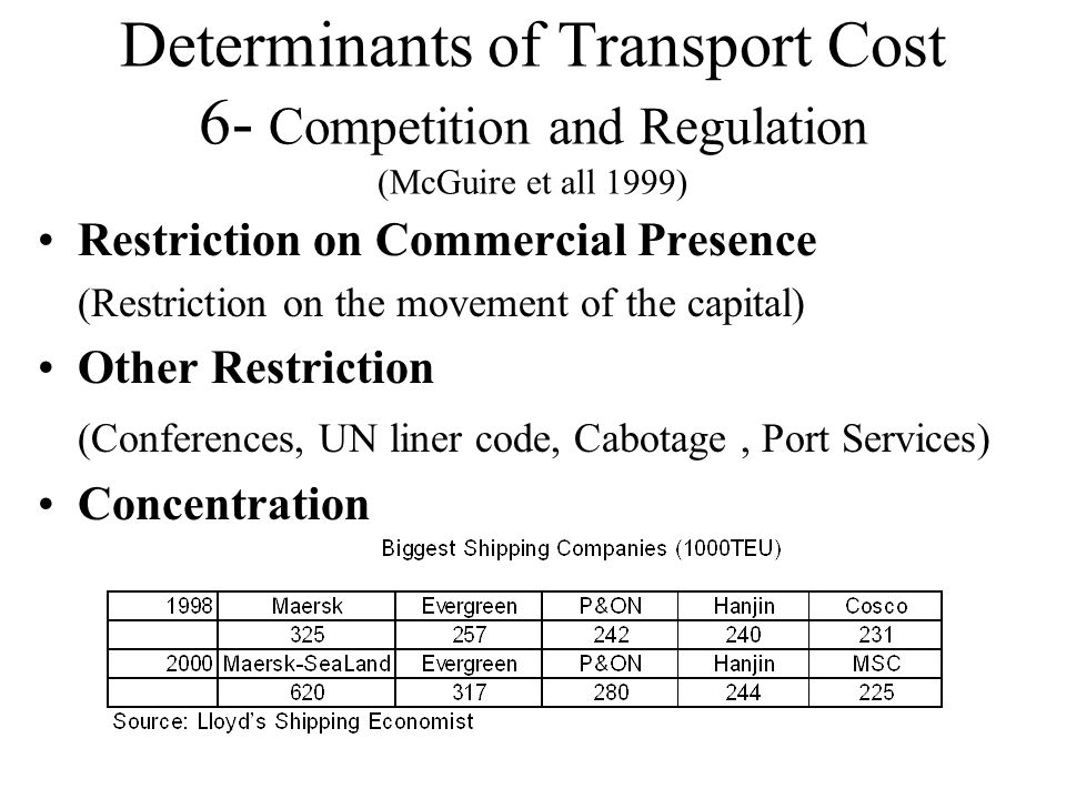 Determinants of Transport Cost 6- Competition and Regulation (McGuire et all 1999) Restriction on Commercial Presence (Restriction on the movement of the capital) Other Restriction (Conferences, UN liner code, Cabotage, Port Services) Concentration