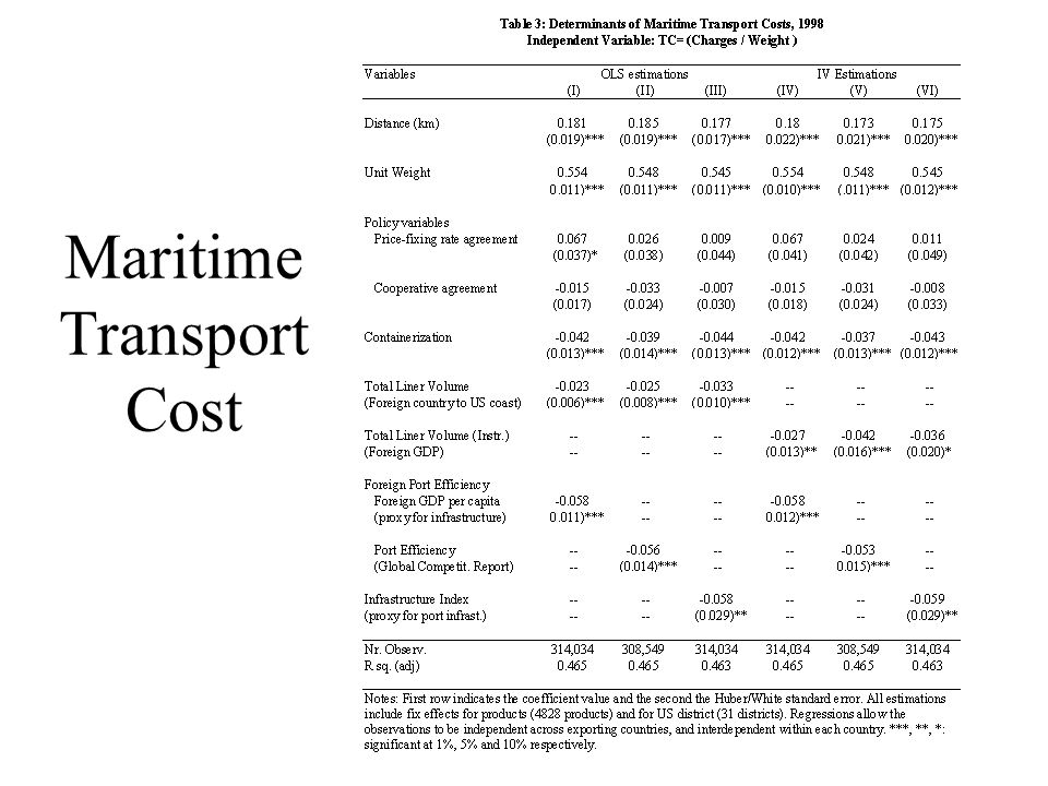 Maritime Transport Cost
