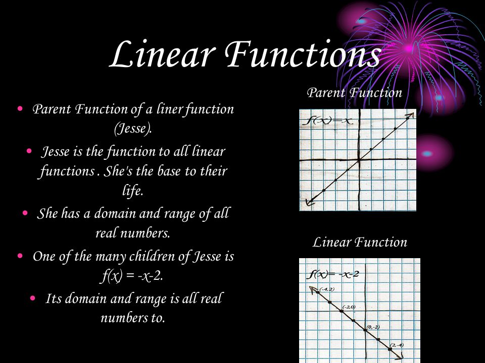 Linear Functions Parent Function of a liner function (Jesse).