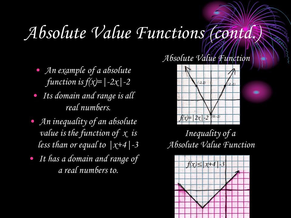 Absolute Value Functions (contd.) An example of a absolute function is f(x)=|-2x|-2 Its domain and range is all real numbers.