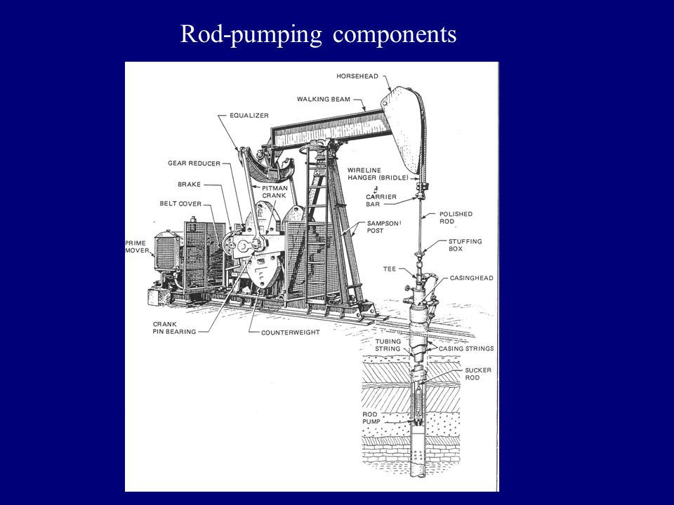 Rod-pumping components