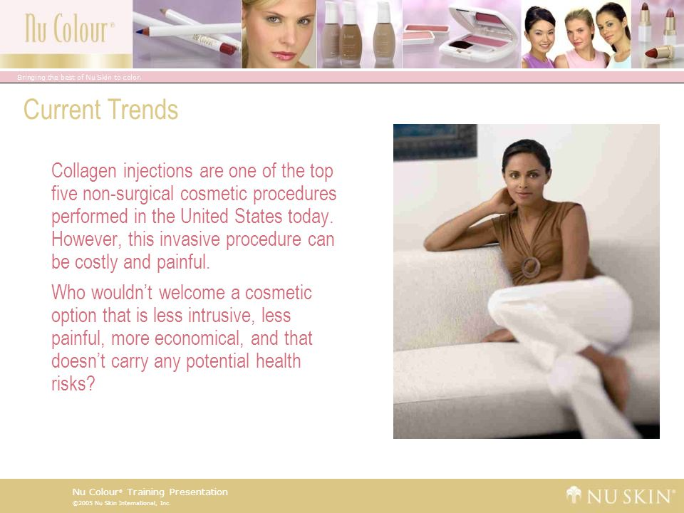 ©2005 Nu Skin International, Inc. Nu Colour ® Training Presentation Collagen injections are one of the top five non-surgical cosmetic procedures perfo