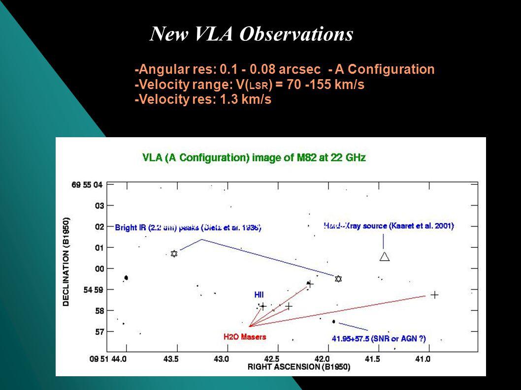   H2O Maser Spectrum in M82 (Baudry, Henkel et al.