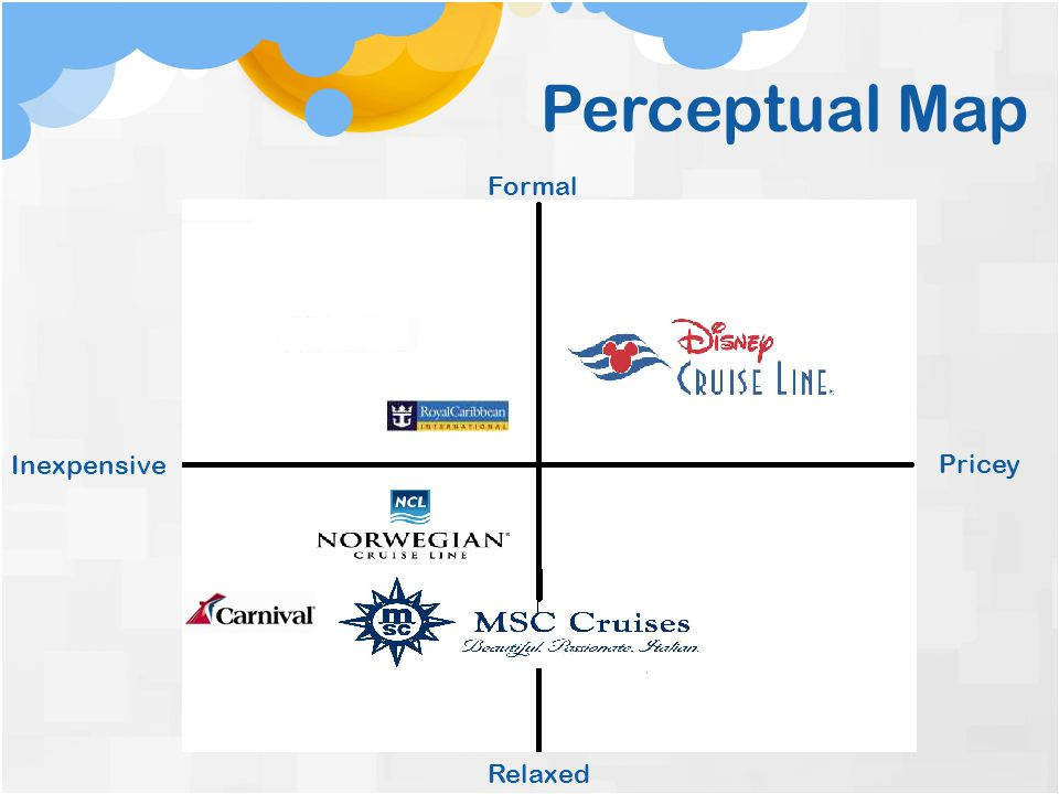 Pricey Inexpensive Formal Relaxed Perceptual Map