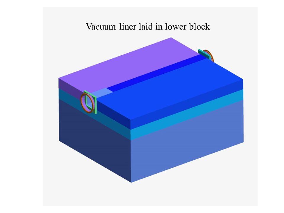 Vacuum liner laid in lower block