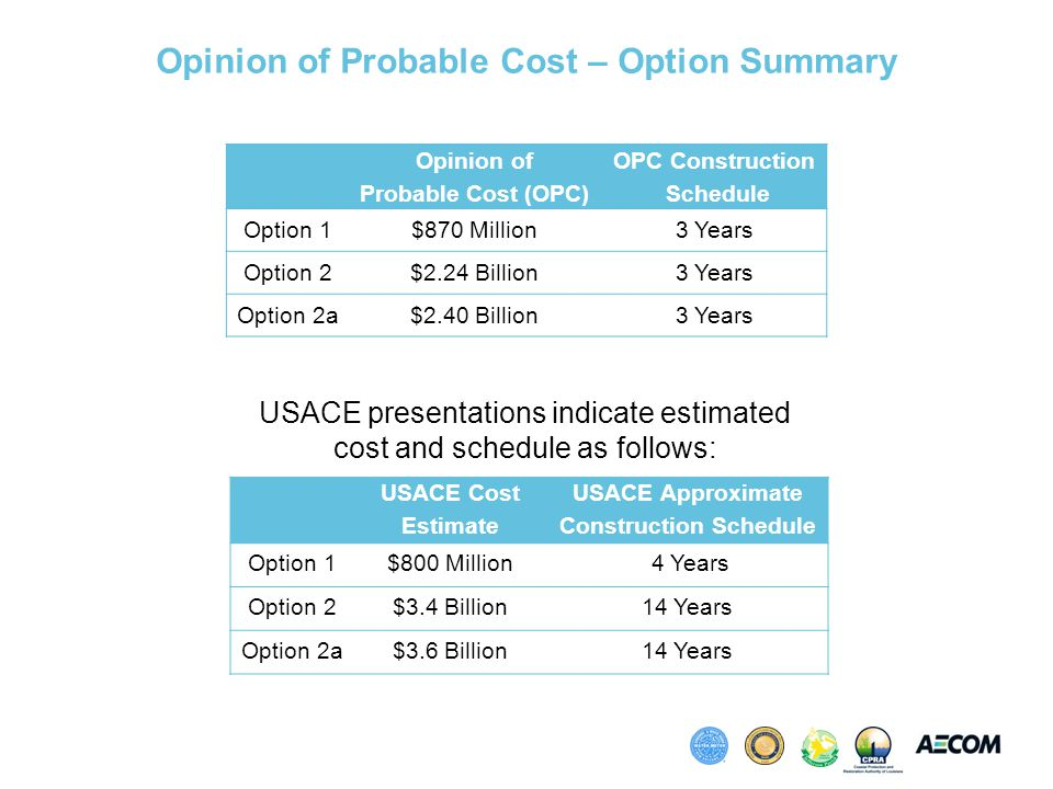 Opinion of Probable Cost – Option Summary Opinion of Probable Cost (OPC) OPC Construction Schedule Option 1$870 Million3 Years Option 2$2.24 Billion3