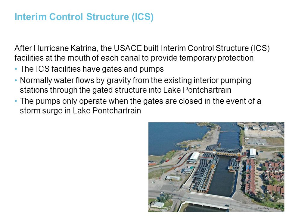 Permanent Protection System In June 2006, Congress passed Public Law 109-234 giving the Corps authorization and appropriations of approximately $800 million to design and construct a permanent protection system for the outfall canals – specifically to, …modify the 17th Street, Orleans Avenue, and London Avenue drainage canals and install pumps and closure structures at or near the lakefront... The USACE identified three options to provide permanent protection for the outfall canals – Options 1, 2 and 2a.
