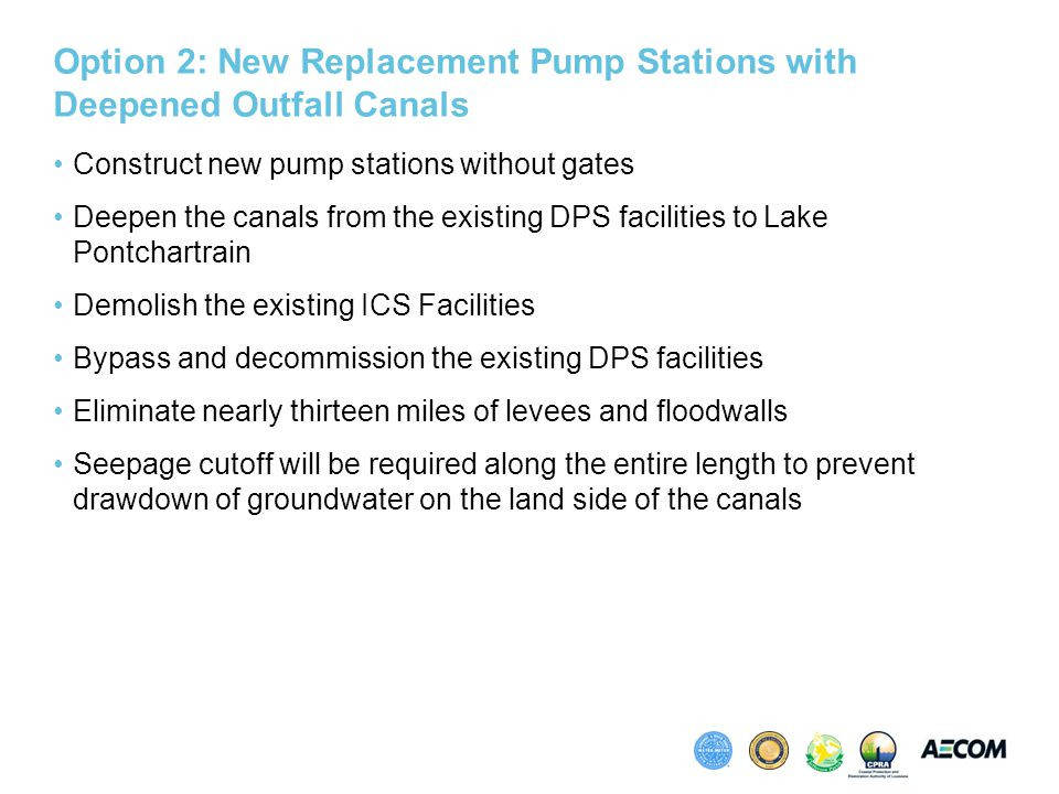 Option 2: New Replacement Pump Stations with Deepened Outfall Canals Construct new pump stations without gates Deepen the canals from the existing DPS
