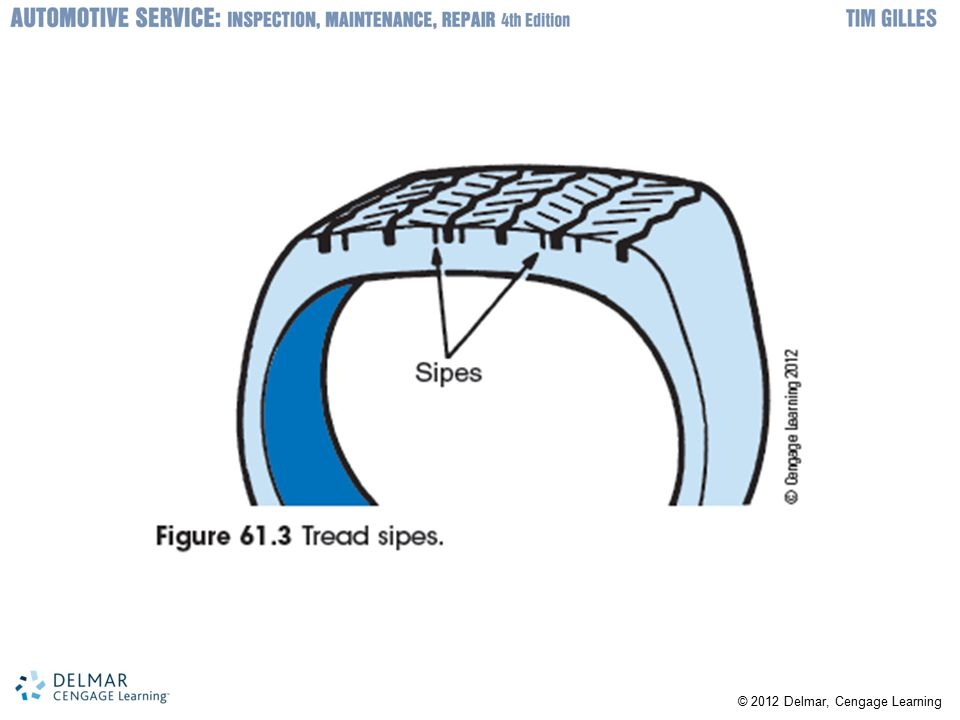 Tire Tread Material Tread material calls for compromise –Hard materials: might wear longer but not provide sufficient traction –Soft materials: must provide sufficient wear Hysteresis describes rubber's energy absorption characteristics –High hysteresis: quiet running, and better wet and dry grip –Low hysteresis: good lateral stability, low rolling resistance, and minimized tread wear