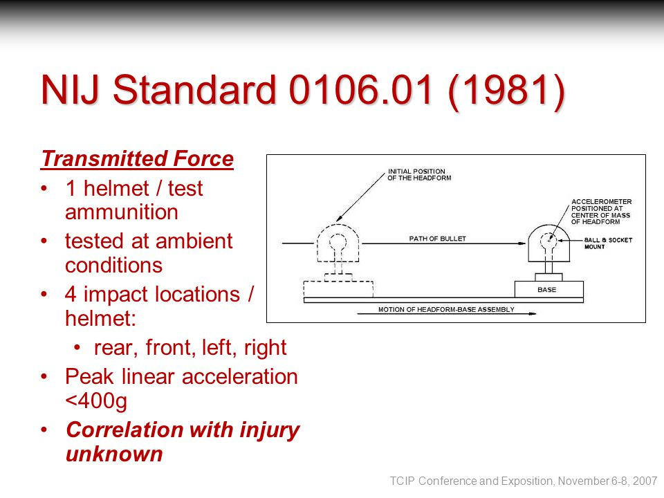 TCIP Conference and Exposition, November 6-8, 2007 NIJ Standard 0106.01 (1981) Transmitted Force 1 helmet / test ammunition tested at ambient conditions 4 impact locations / helmet: rear, front, left, right Peak linear acceleration <400g Correlation with injury unknown