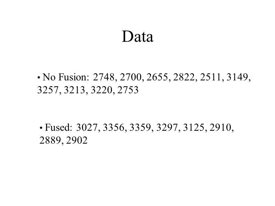 Data No Fusion: 2748, 2700, 2655, 2822, 2511, 3149, 3257, 3213, 3220, 2753 Fused: 3027, 3356, 3359, 3297, 3125, 2910, 2889, 2902