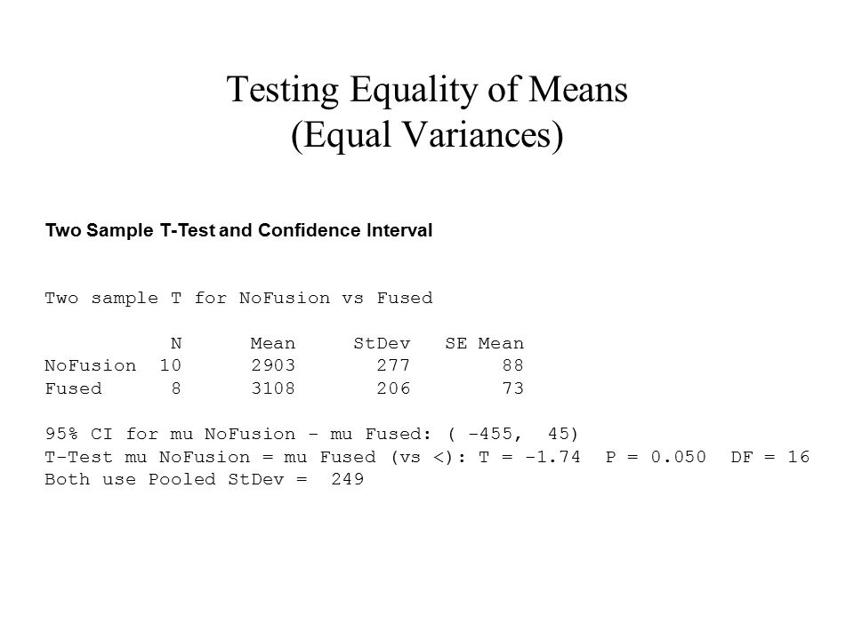 Testing Equality and CI of Means (Unequal Variances) Two Sample T-Test and Confidence Interval Two sample T for NoFusion vs Fused N Mean StDev SE Mean NoFusion 10 2903 277 88 Fused 8 3108 206 73 95% CI for mu NoFusion - mu Fused: ( -448, 38) T-Test mu NoFusion = mu Fused (vs <): T = -1.80 P = 0.046 DF = 15