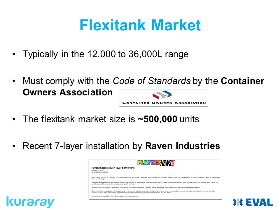 Flexitank Market Typically in the 12,000 to 36,000L range Must comply with the Code of Standards by the Container Owners Association The flexitank market size is ~500,000 units Recent 7-layer installation by Raven Industries