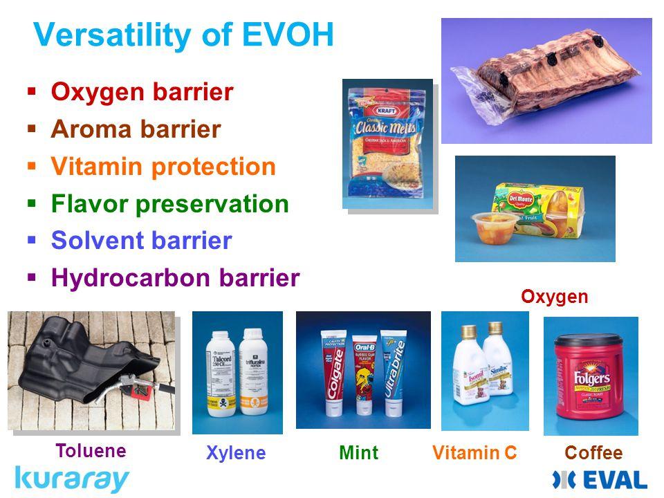  Oxygen barrier  Aroma barrier  Vitamin protection  Flavor preservation  Solvent barrier  Hydrocarbon barrier Versatility of EVOH Coffee Oxygen Toluene Vitamin CMintXylene