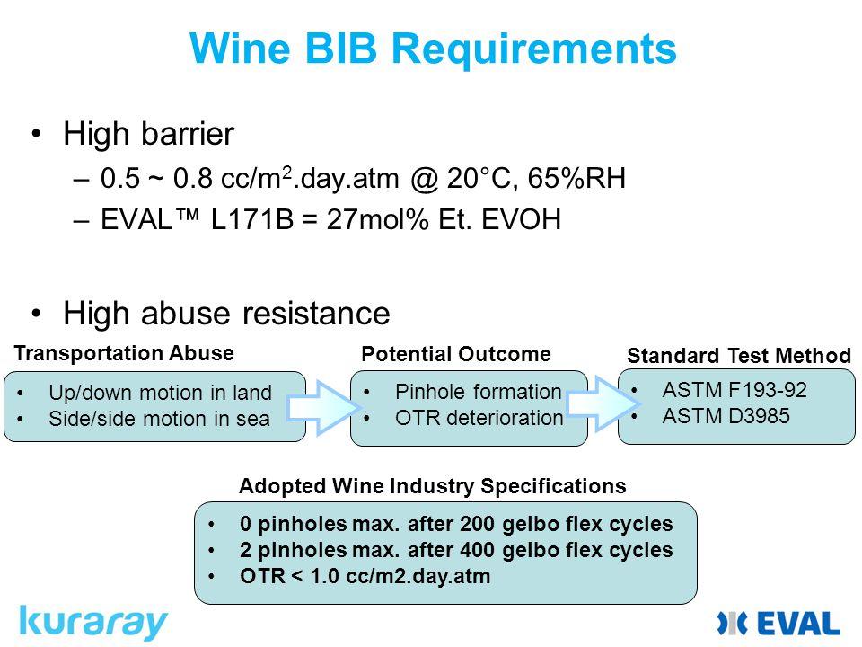High barrier –0.5 ~ 0.8 cc/m 2.day.atm @ 20°C, 65%RH –EVAL™ L171B = 27mol% Et.