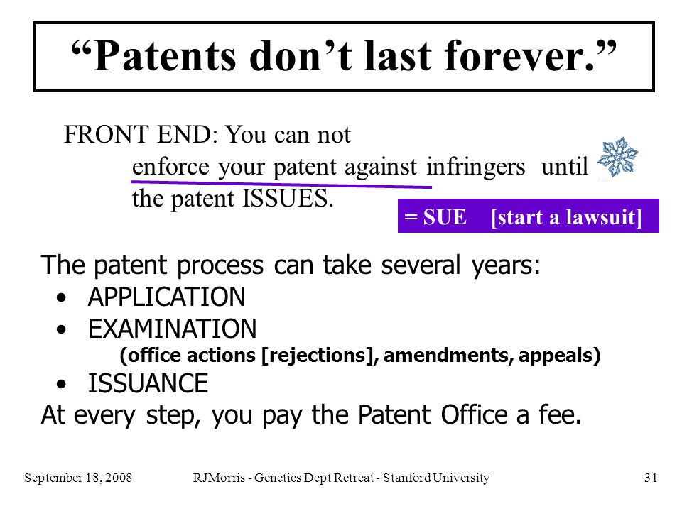RJMorris - Genetics Dept Retreat - Stanford University31September 18, 2008 Patents don't last forever. FRONT END: You can not enforce your patent against infringers until the patent ISSUES.