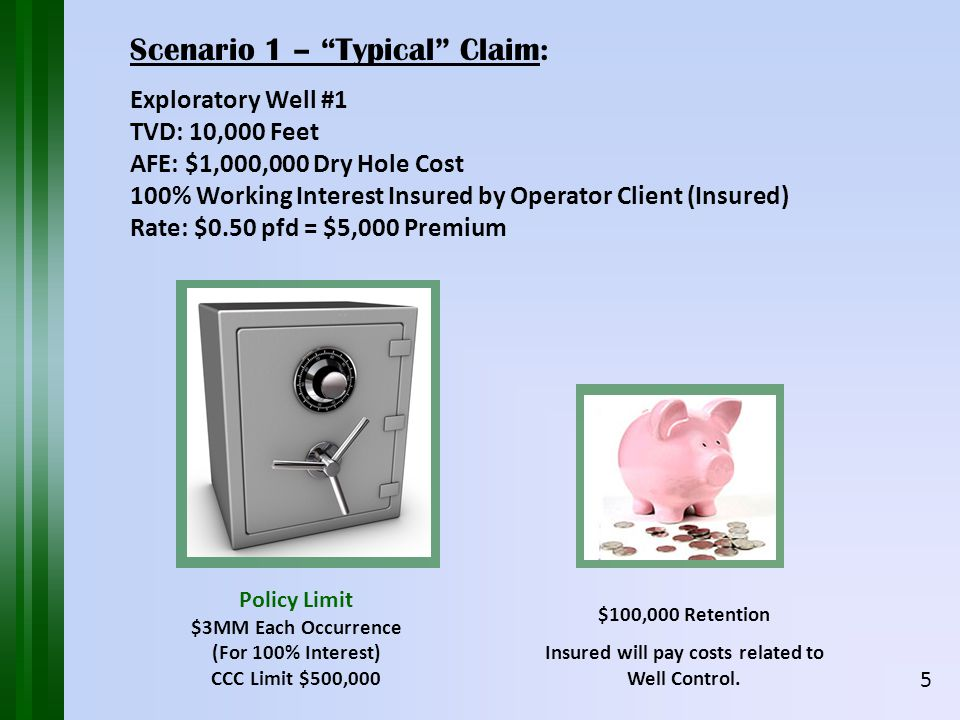 Scenario 1 – Typical Claim: Exploratory Well #1 TVD: 10,000 Feet AFE: $1,000,000 Dry Hole Cost 100% Working Interest Insured by Operator Client (Insured) Rate: $0.50 pfd = $5,000 Premium $100,000 Retention Insured will pay costs related to Well Control.