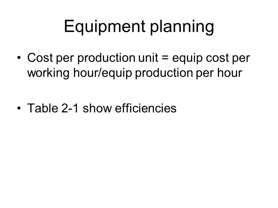 Equipment planning Cost per production unit = equip cost per working hour/equip production per hour Table 2-1 show efficiencies