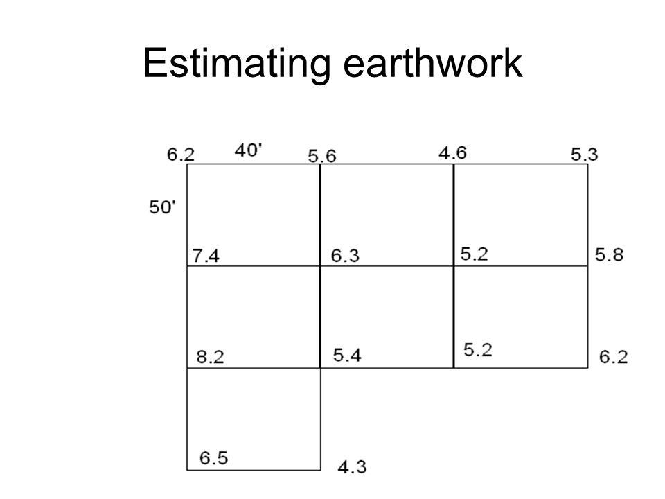 Estimating earthwork