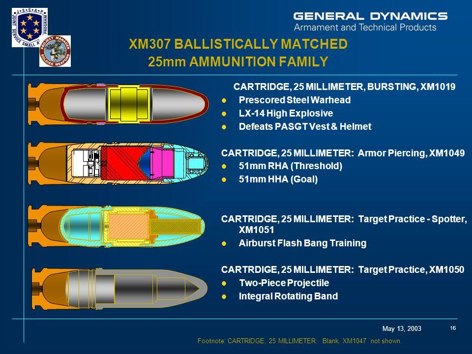 May 13, 2003 16 XM307 BALLISTICALLY MATCHED 25mm AMMUNITION FAMILY CARTRIDGE, 25 MILLIMETER, BURSTING, XM1019 l Prescored Steel Warhead l LX-14 High E