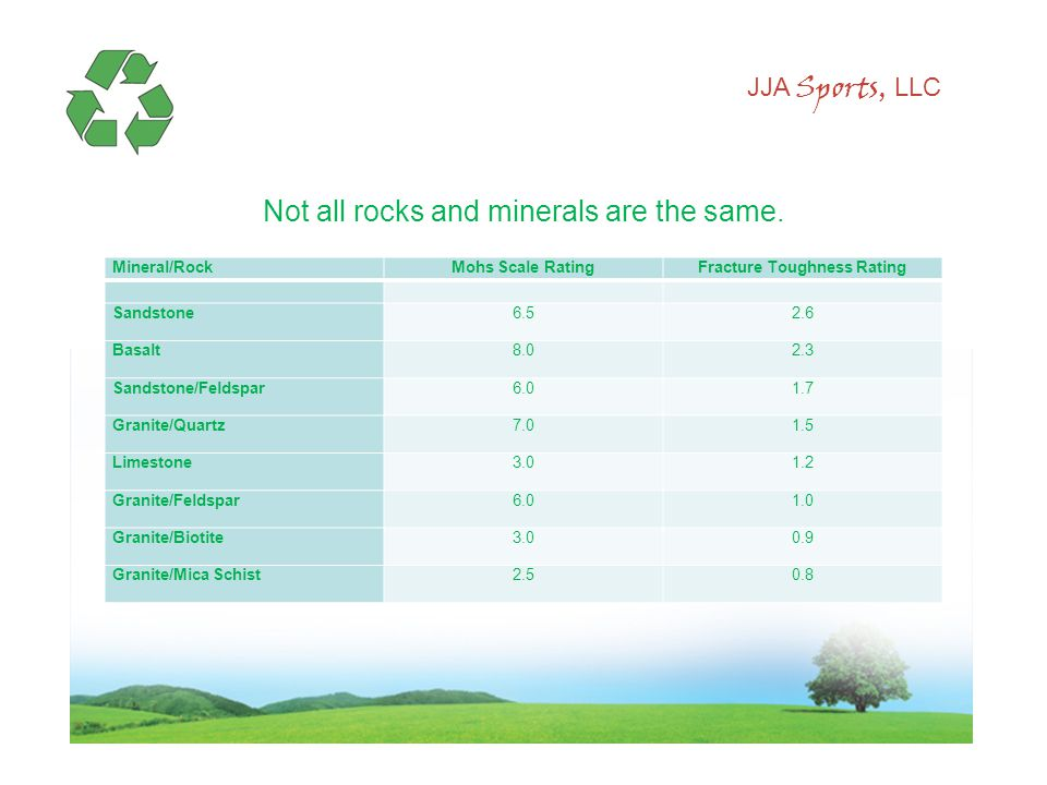 JJA Sports, LLC Not all rocks and minerals are the same.