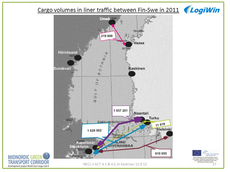 Cargo volumes in liner traffic between Fin-Swe in 2011 17NECL II ACT 4.1 & 4.2 at Kaskinen 11.9.12