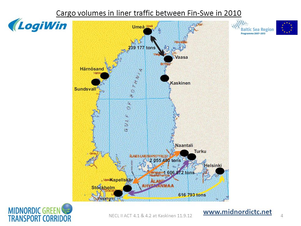 STUDY ACT 4.2 Port Costs and Liner Ship Survey between Port of Kaskinen and Swedish Ports 15NECL II ACT 4.1 & 4.2 at Kaskinen 11.9.12