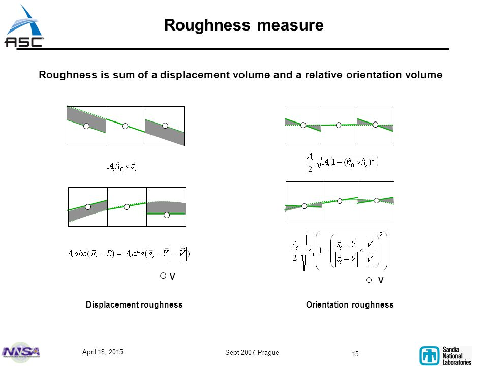 April 18, 2015 Sept 2007 Prague 15 Roughness measure Displacement roughnessOrientation roughness Roughness is sum of a displacement volume and a relative orientation volume V V