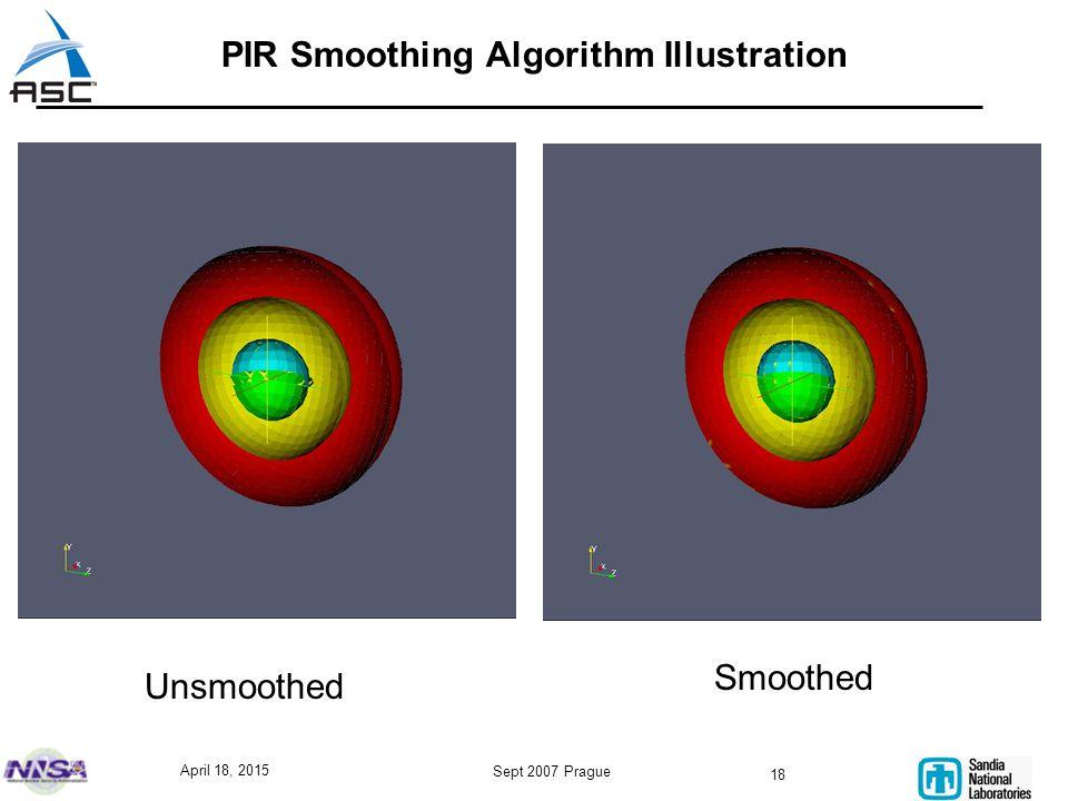 April 18, 2015 Sept 2007 Prague 18 PIR Smoothing Algorithm Illustration Unsmoothed Smoothed