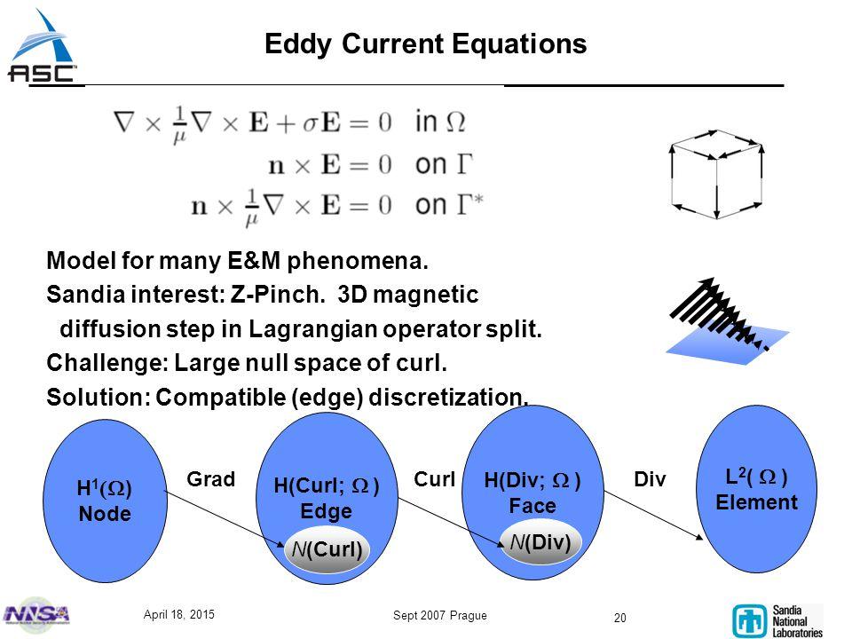 April 18, 2015 Sept 2007 Prague 20 Eddy Current Equations Model for many E&M phenomena.