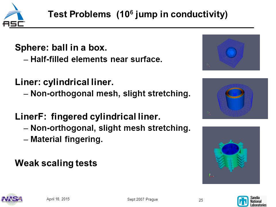 April 18, 2015 Sept 2007 Prague 25 Test Problems (10 6 jump in conductivity) Sphere: ball in a box.