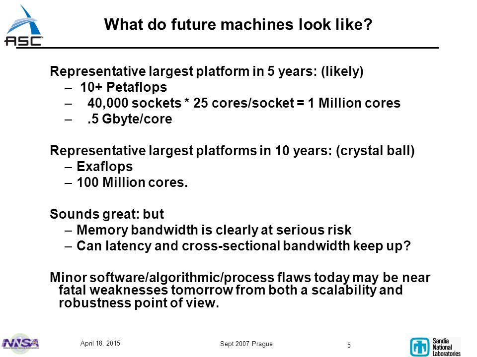 April 18, 2015 Sept 2007 Prague 5 What do future machines look like.
