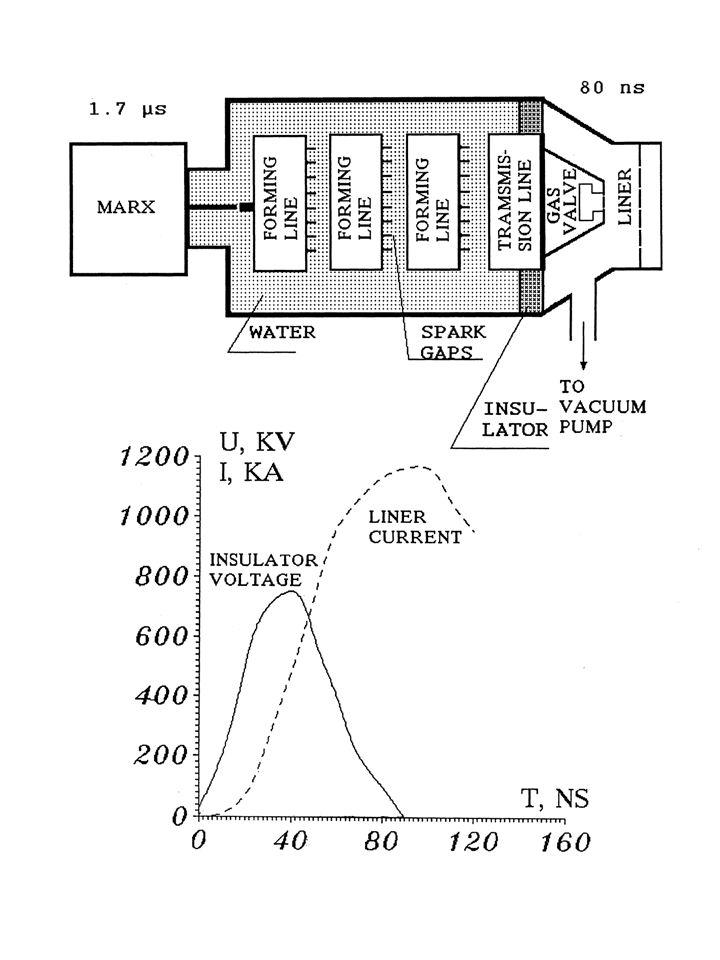 Oscillograms of signals form optical detectors LD1–LD3 in shot 10