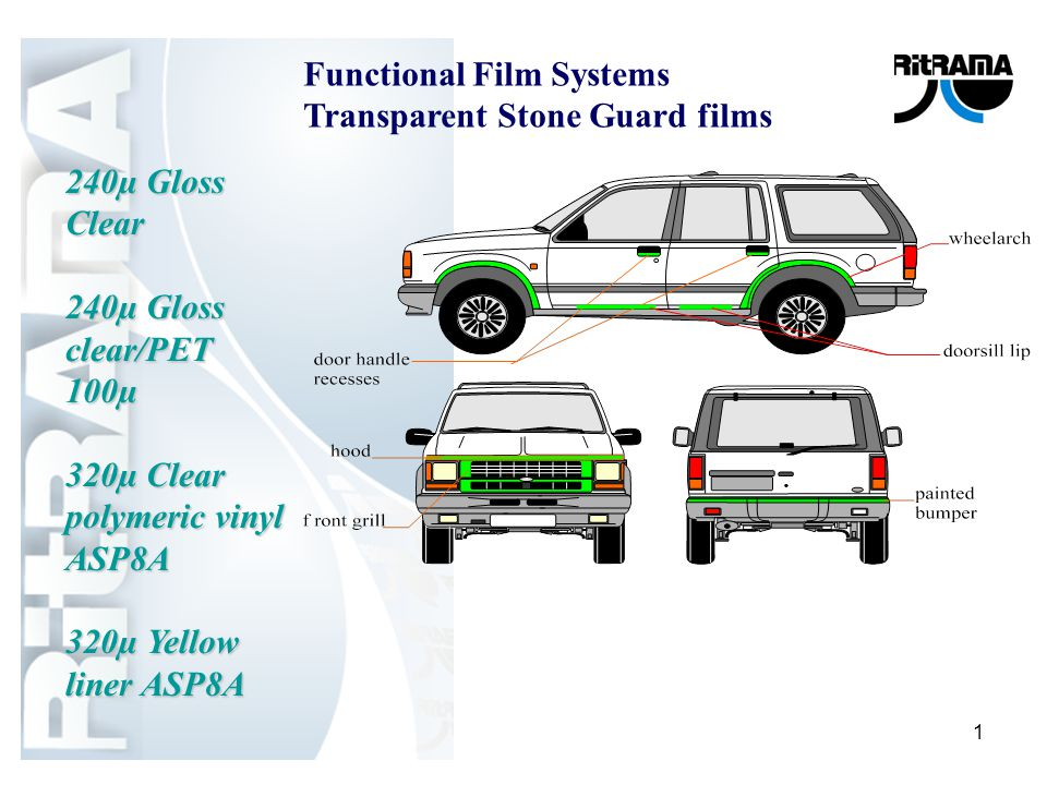 1 240µ Gloss Clear 240µ Gloss clear/PET 100µ 320µ Clear polymeric vinyl ASP8A 320µ Yellow liner ASP8A Functional Film Systems Transparent Stone Guard films