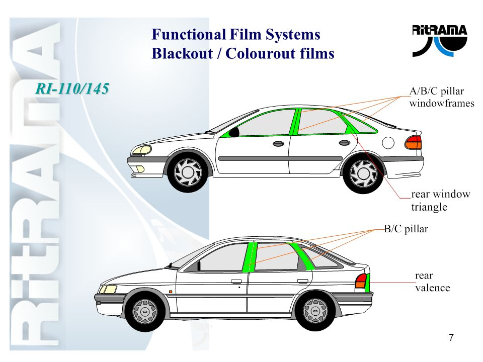 7 RI-110/145 Functional Film Systems Blackout / Colourout films
