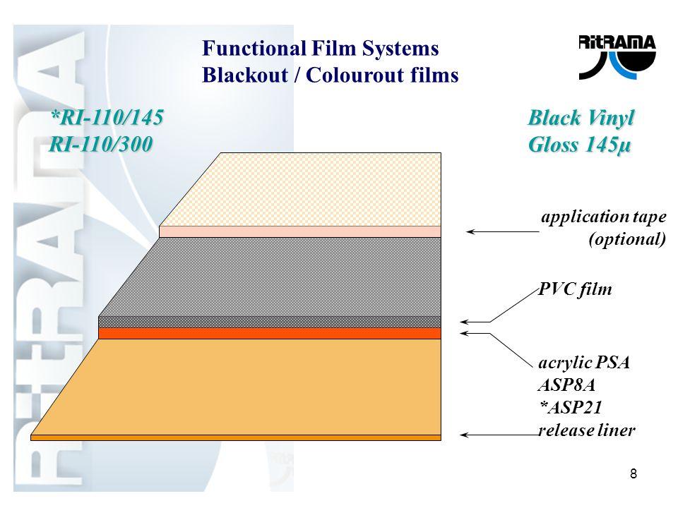 8 acrylic PSA ASP8A *ASP21 release liner PVC film application tape (optional) *RI-110/145 RI-110/300 Black Vinyl Gloss 145µ Functional Film Systems Blackout / Colourout films