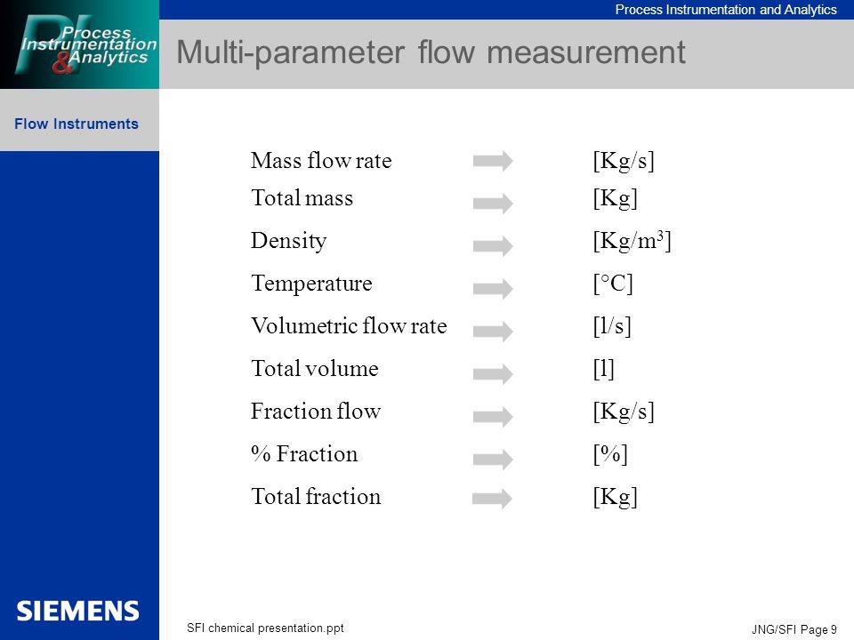 Process Instrumentation and Analytics Flow Instruments SFI chemical presentation.ppt JNG/SFI Page 9 Mass flow rate[Kg/s] Total mass[Kg] Density[Kg/m 3 ] Temperature[°C] Volumetric flow rate[l/s] Total volume[l] Fraction flow[Kg/s] % Fraction[%] Total fraction[Kg] Multi-parameter flow measurement