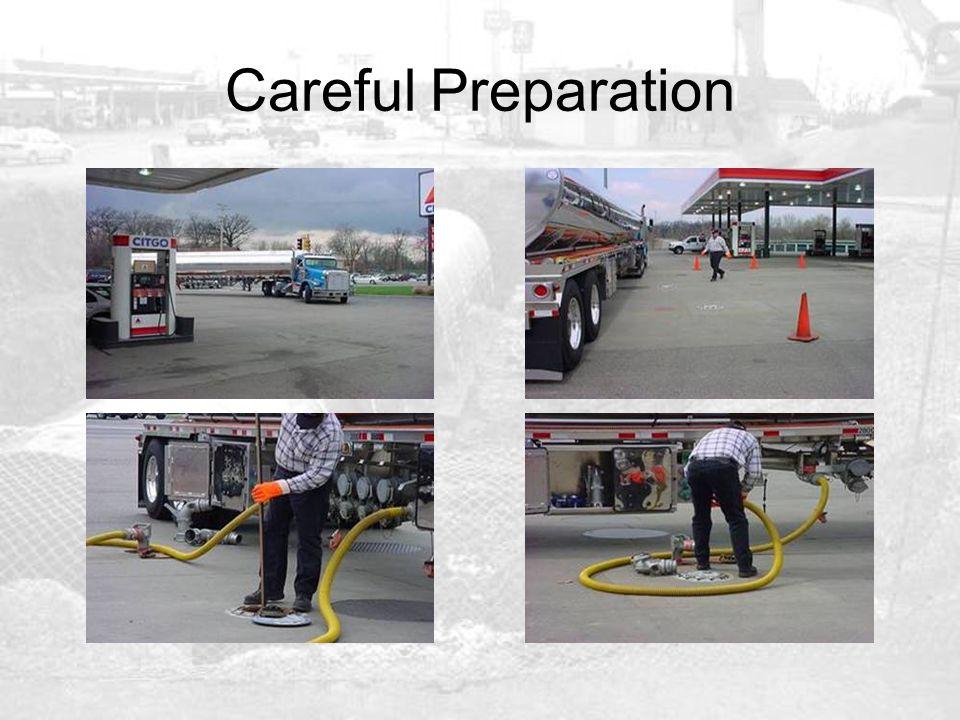 Careful Preparation