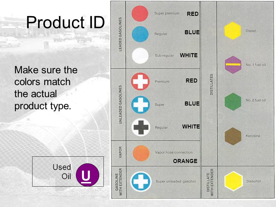 Product ID Make sure the ID tags match the actual product type.