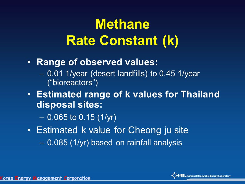 Korea Energy Management Corporation Methane Rate Constant (k) Range of observed values: –0.01 1/year (desert landfills) to 0.45 1/year ( bioreactors ) Estimated range of k values for Thailand disposal sites: –0.065 to 0.15 (1/yr) Estimated k value for Cheong ju site –0.085 (1/yr) based on rainfall analysis