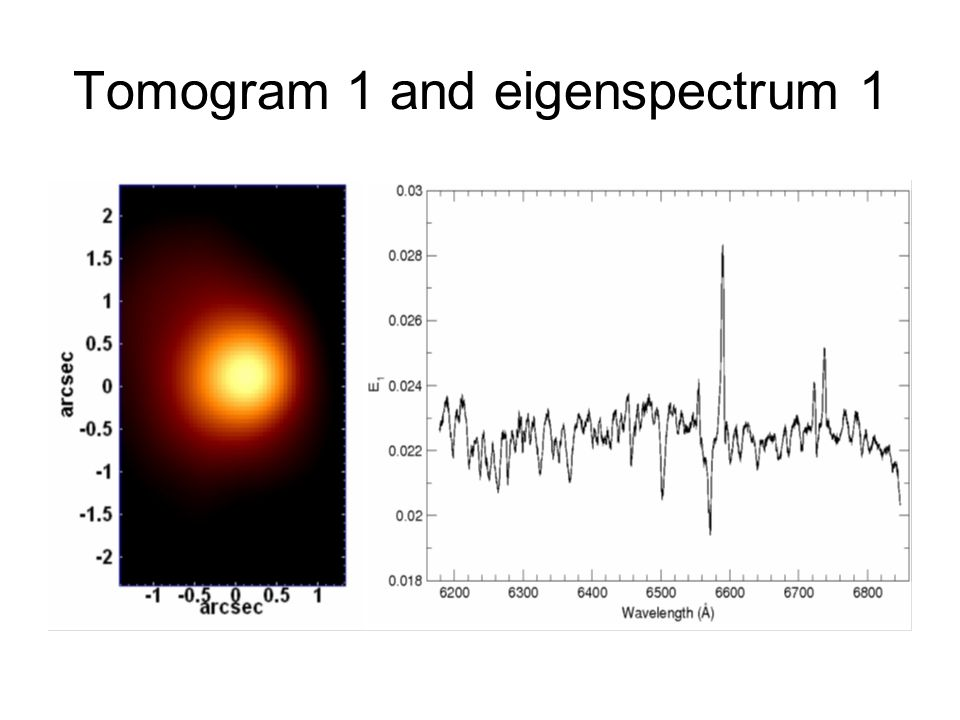 Tomogram 1 and eigenspectrum 1