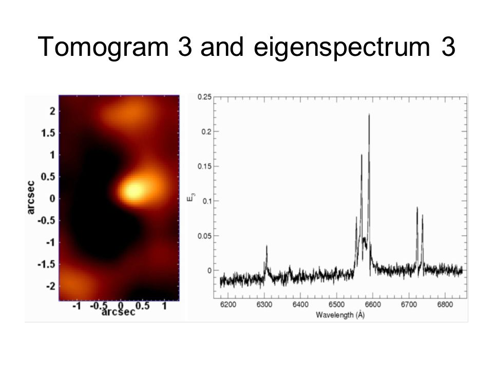 Tomogram 3 and eigenspectrum 3