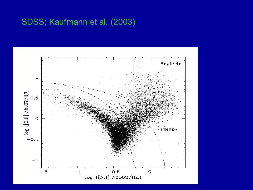 SDSS; Kaufmann et al. (2003)