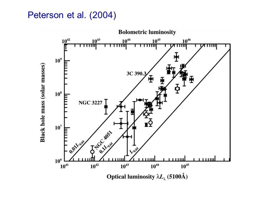 Peterson et al. (2004)