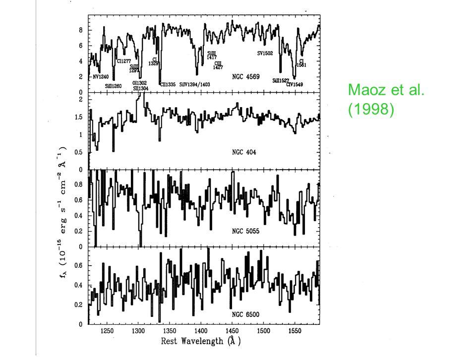 Maoz et al. (1998)